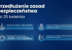 Przedłużenie zasad bezpieczeństwa do 25 kwietnia
